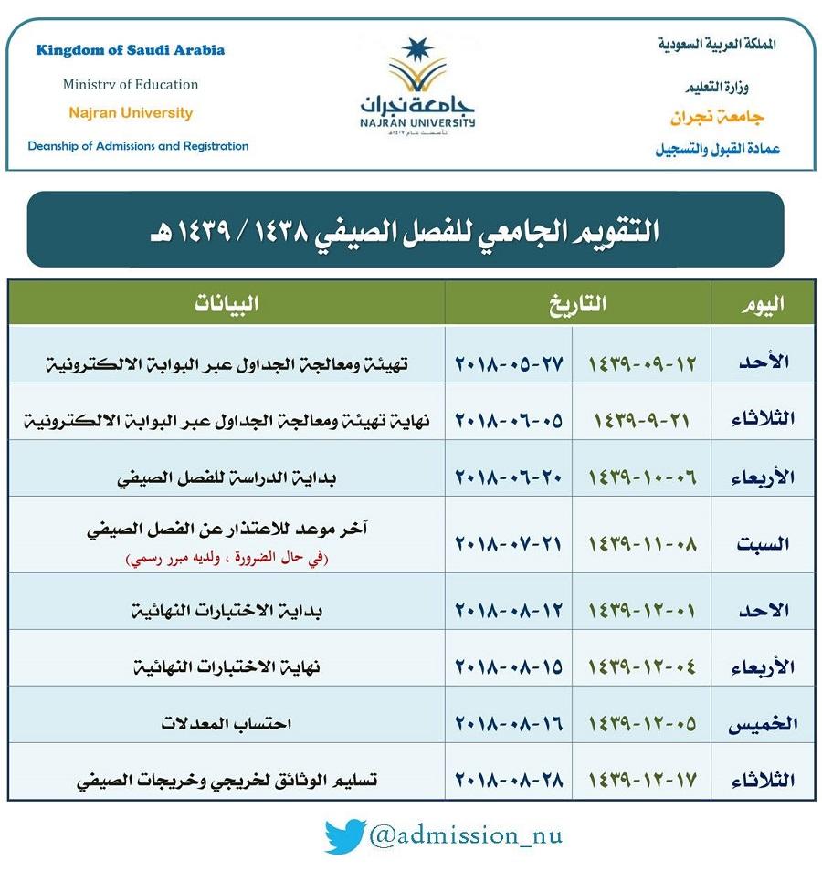Najran University Portal بوابة جامعة نجران الإلكترونية